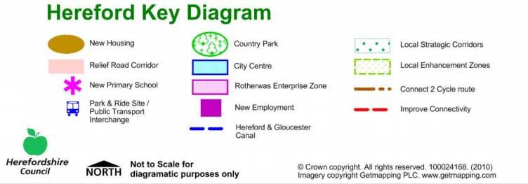 KeyDiagram